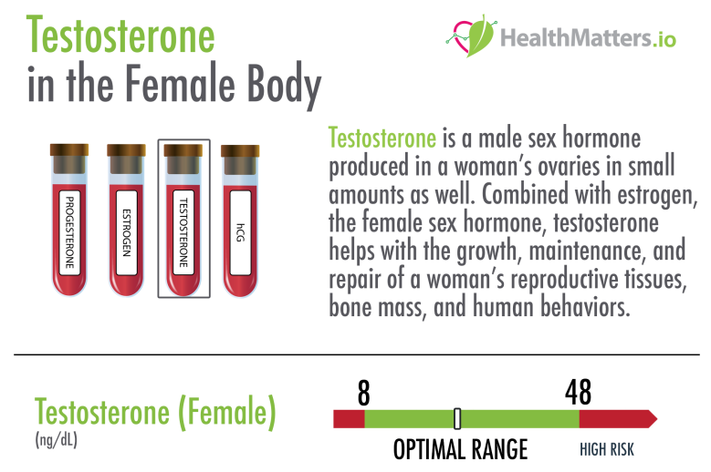 testosterone female high low symptoms meaning treatment