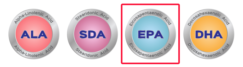 Eicosapentaenoic acid healthmatters.io epa high low meaning genova health