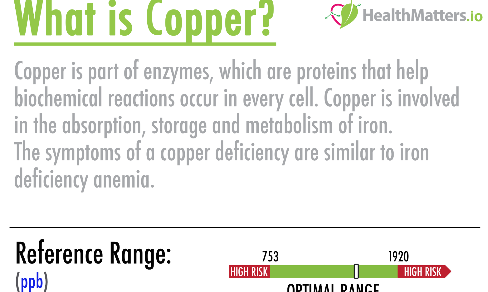 what is copper genova test results meaning interpretation reference ranges high low treatment