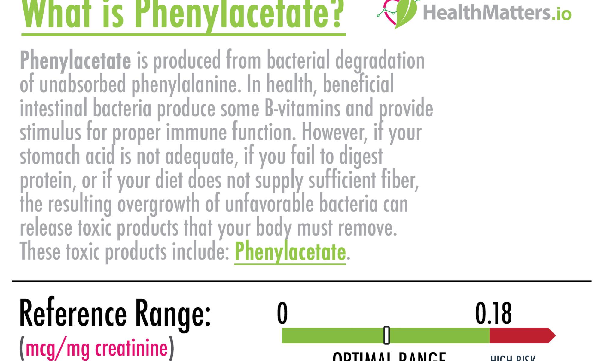 Phenylacetate high low test genova bacteria treatment reference ranges optimal