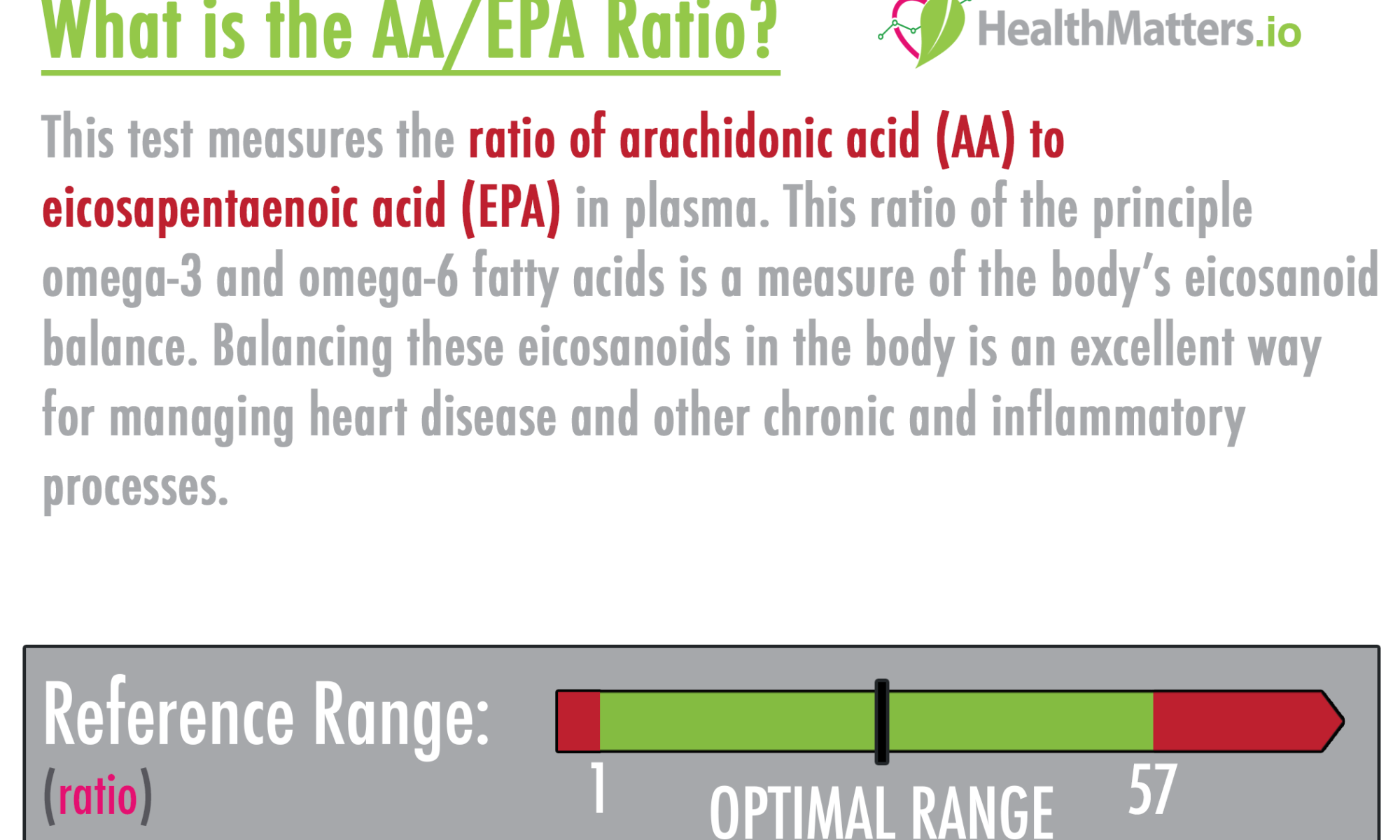 AA:EPA ratio high low meaning treatment