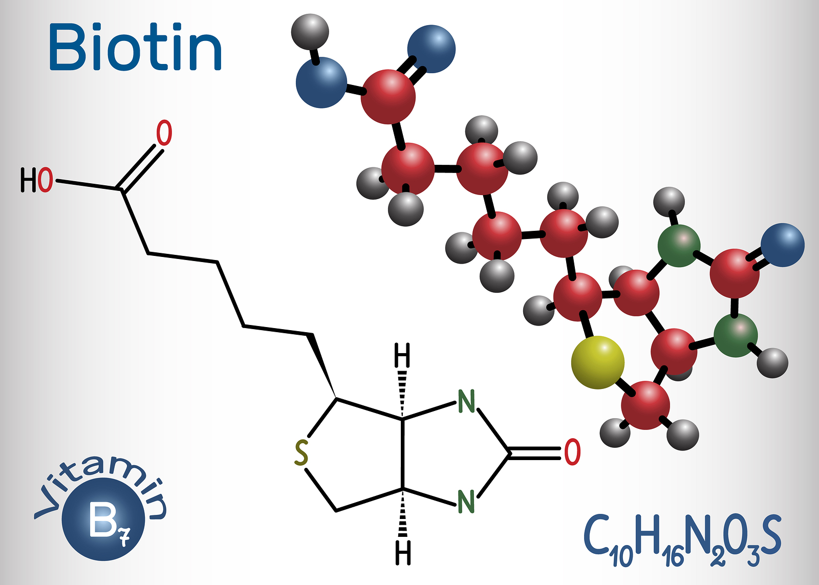 Biotin (vitamin B7) Beta-Hydroxyisovalerate treatment high low meaning HealthMatters.io Genova