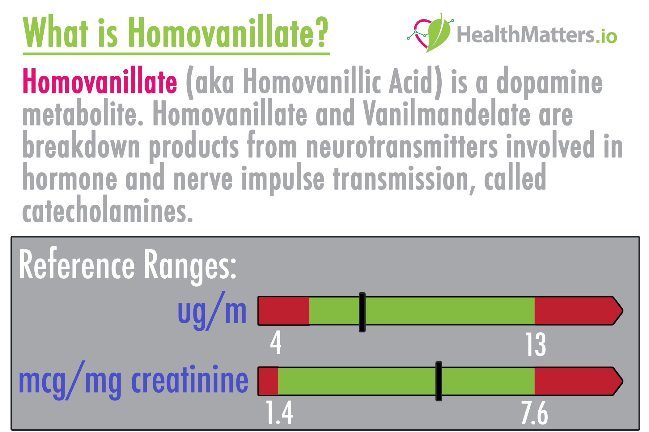 What is Homovanillate? – HealthMatters io – Lab results explained