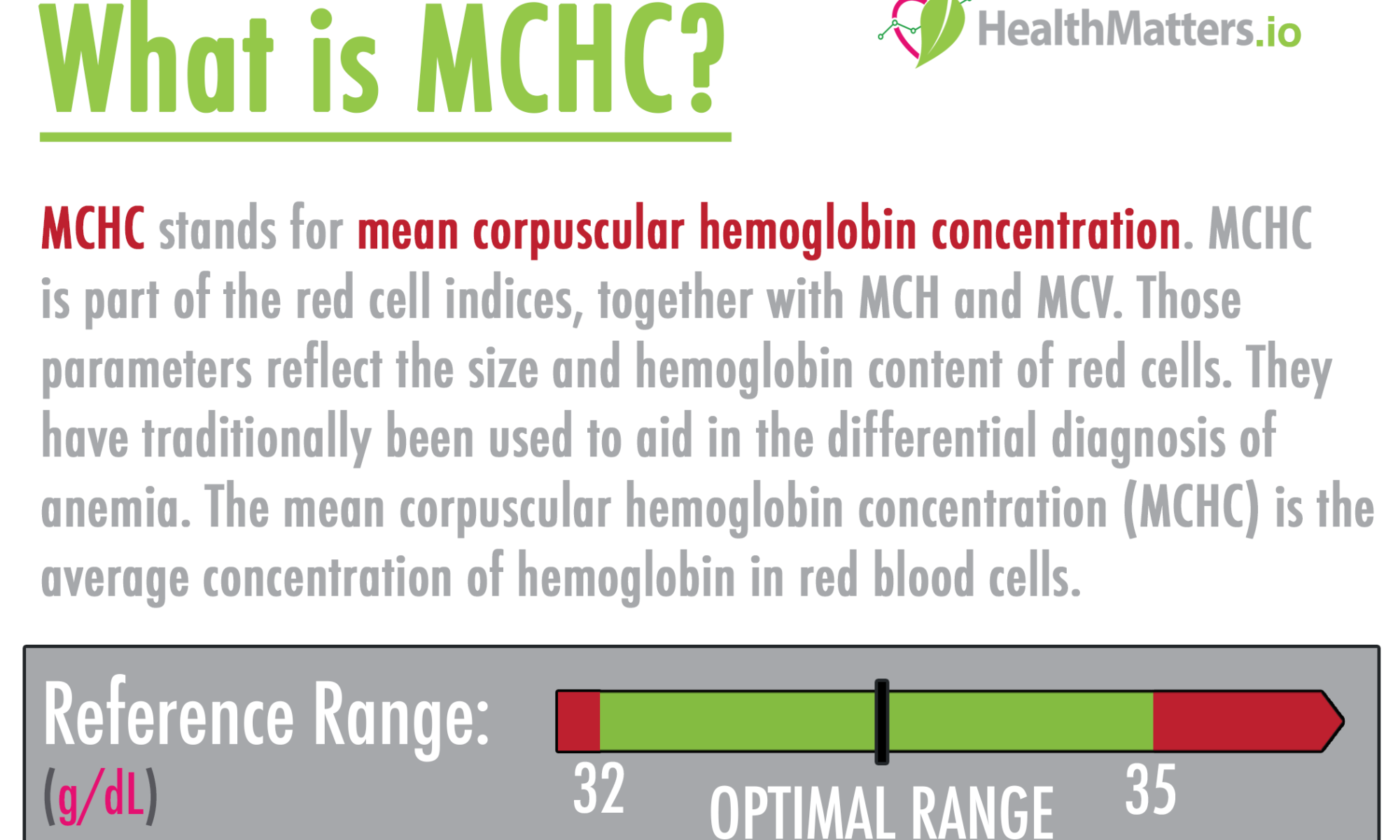 MCHC high low meaning treatment symptoms mean corpuscular hemoglobin concentration