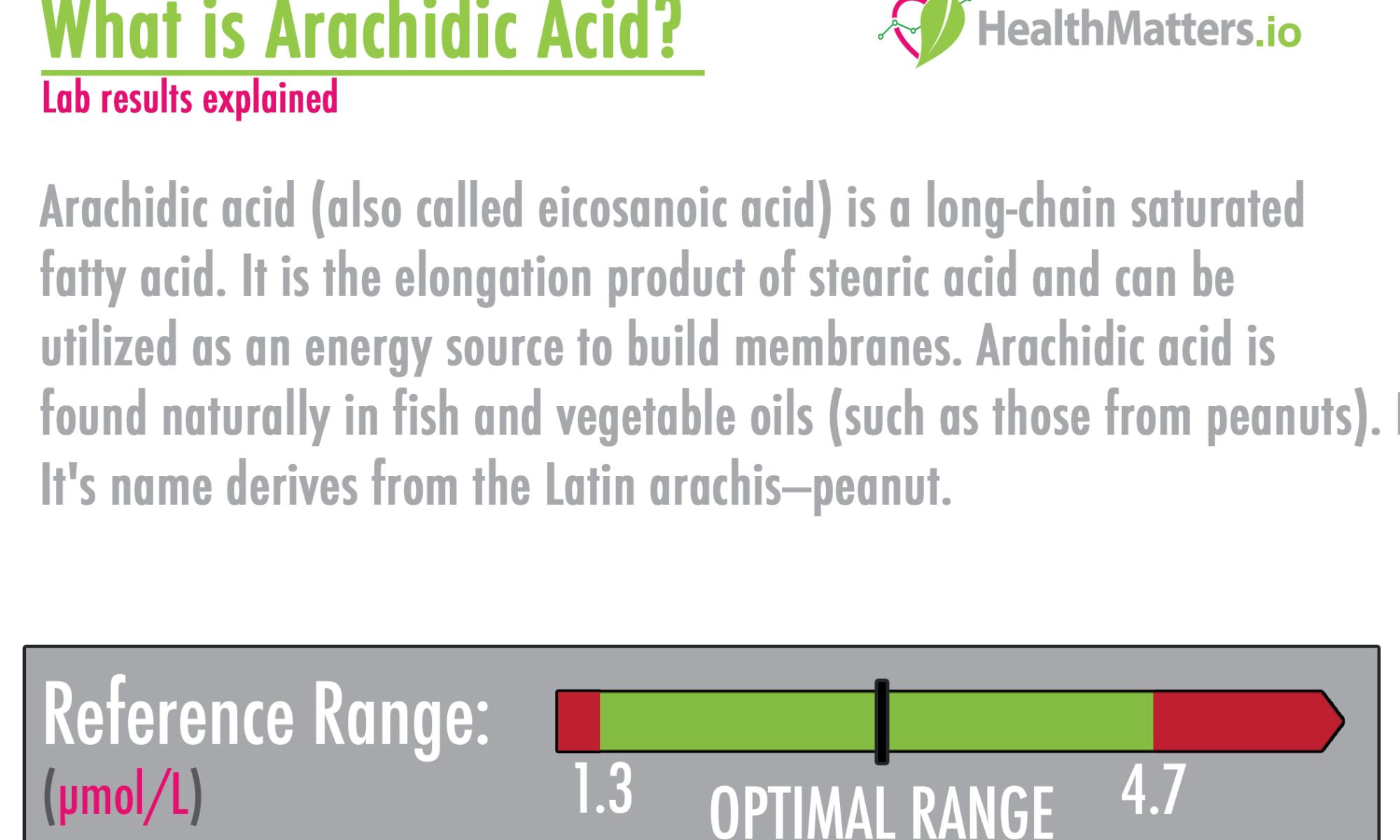 arachidic acid healthmatters.io high low meaning symptoms treatment interpretation genova gdx.net