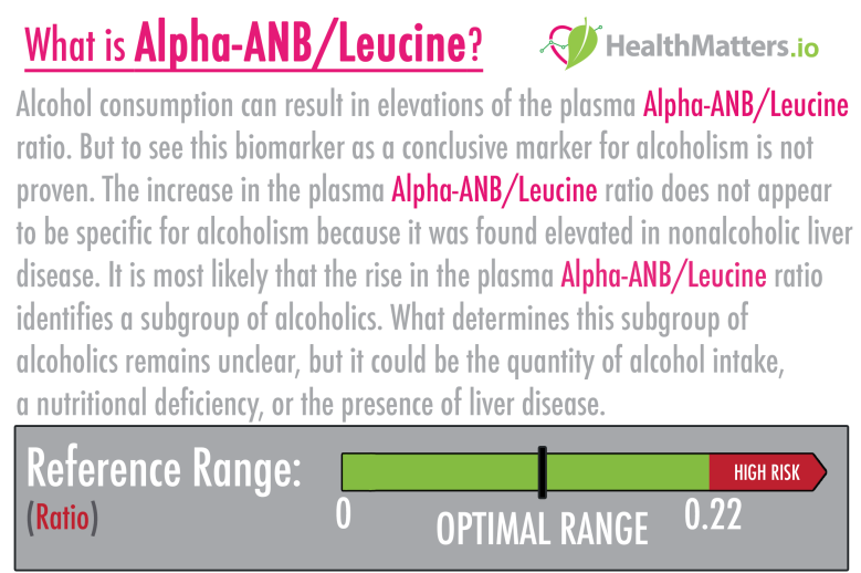 Alpha-ANB/Leucine meaning interpretation high low treatment