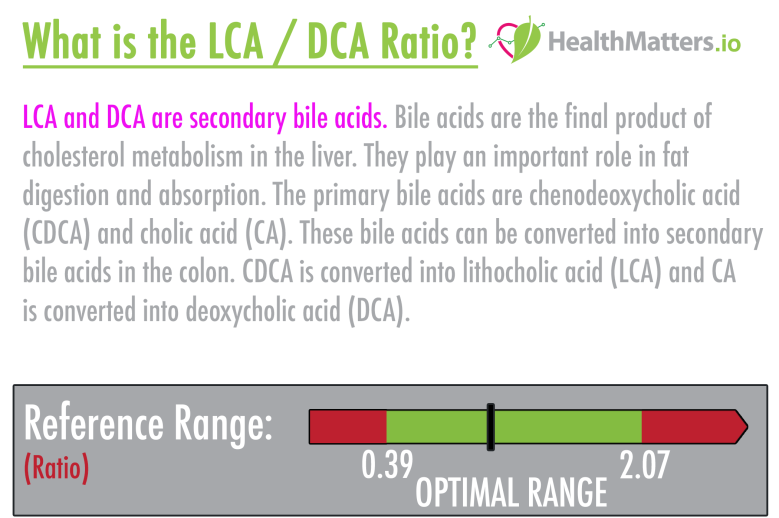 LCA/DCA ration high low meaning result treatment symptoms