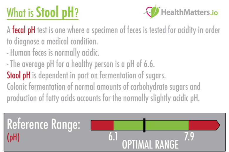 stool ph meaning test results high low treatment symptoms interpretation