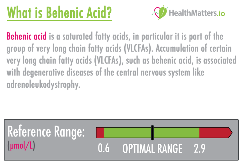 behenic acid high low meaning treatment genova saturated fatty acids VLCFAs