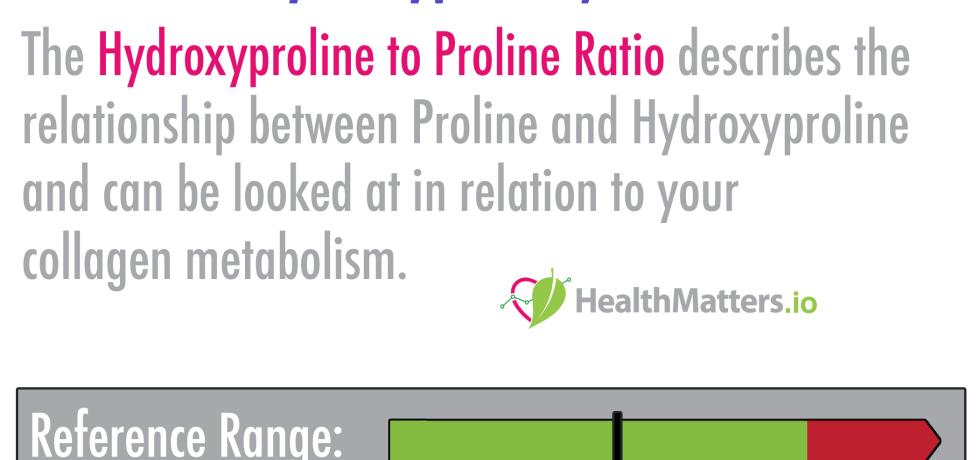 Hydroxyproline/Proline ratio high low meaning collagen vitamin c genova lab results interpretive interpretation