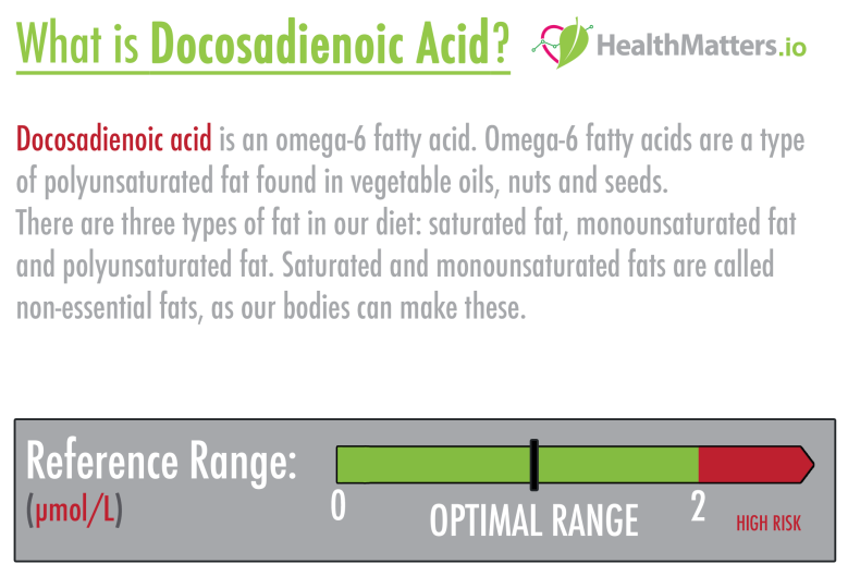 docosadienoic acid high low meaning treatment omega-6 fatty acids polyunsaturated