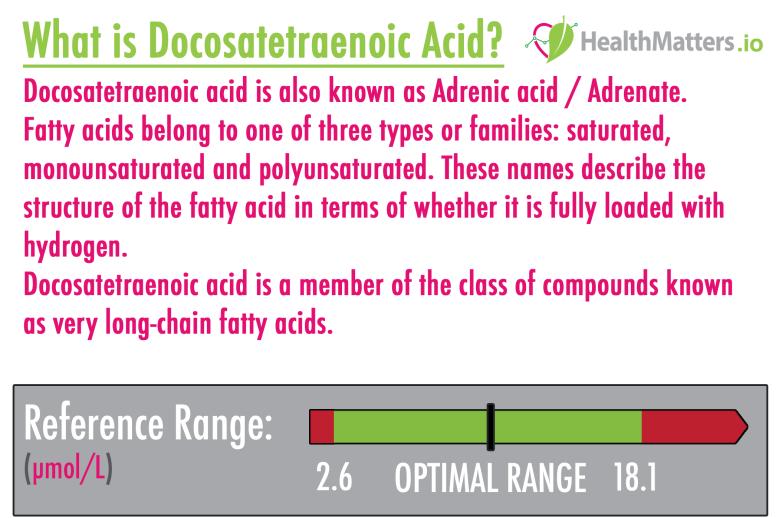 Docosatetraenoic acid high low meaning treatment symptoms diet genova test results laboratory plasma pdf interpretive interpretation evidence research