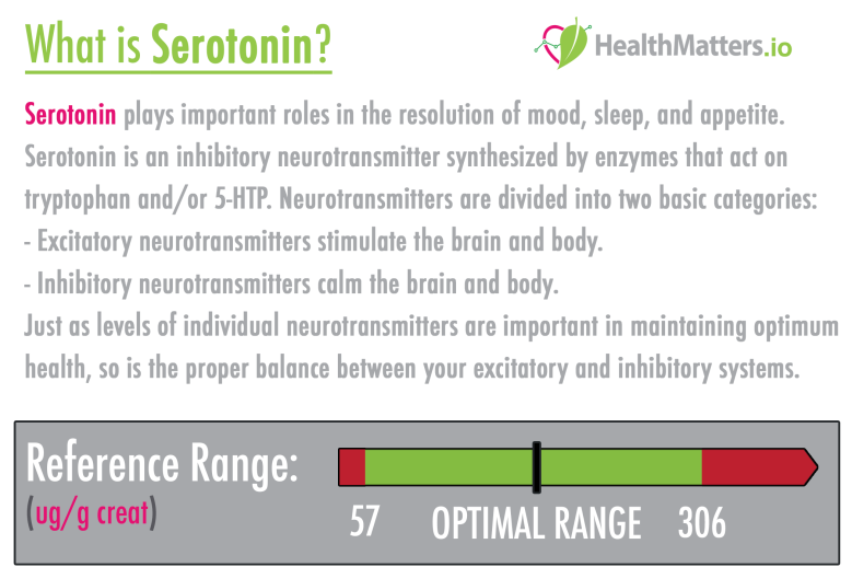serotonin high low meaning treatment symptoms neurotransmitter lab results interpretation interpretive explained