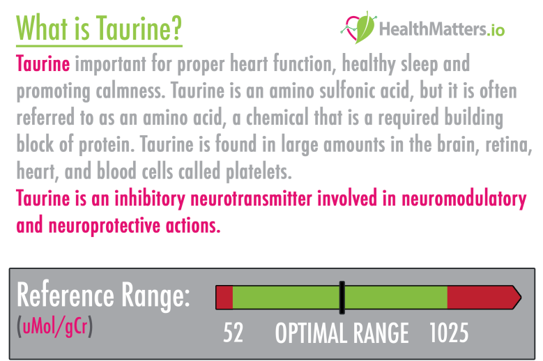 Taurine high low levels meaning treatment symptoms lab results explained interpretive interpretation pdf genova healthmatters