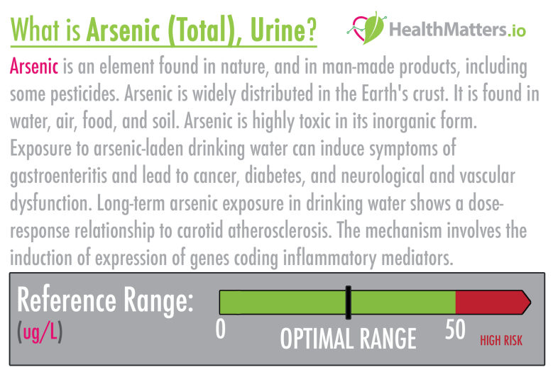 arsenic total urine levels high low meaning treatmenet symptoms prevention pdf healthmatters.io genova