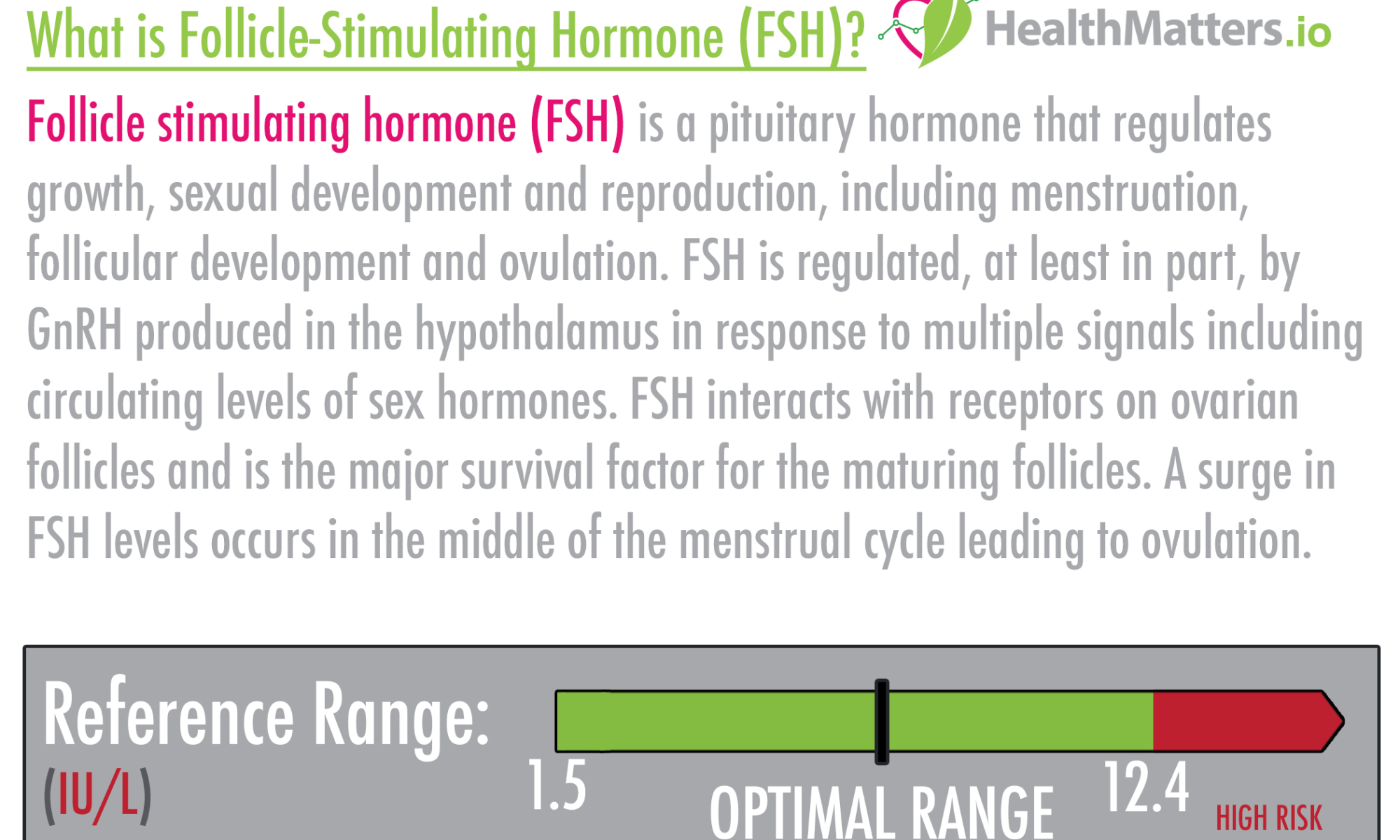 Follicle-Stimulating Hormone (FSH) high low meaning treatment symptoms