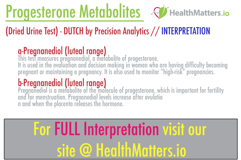 DUTCH test interpretation progesterone a-pregnanediol b-pregnanediol